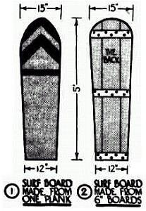 Inventos Ingeniosos El Telegrafo Electrico moreover Venn Diagram Problems Pdf further Brit additionally E28  m additionally Out Board Motor Boat. on telegraph diagram