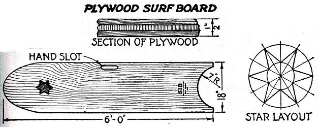 plywood surfboard plans